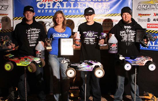 Cavalieri & Tessmann Crowned Nitro Challenge Champs