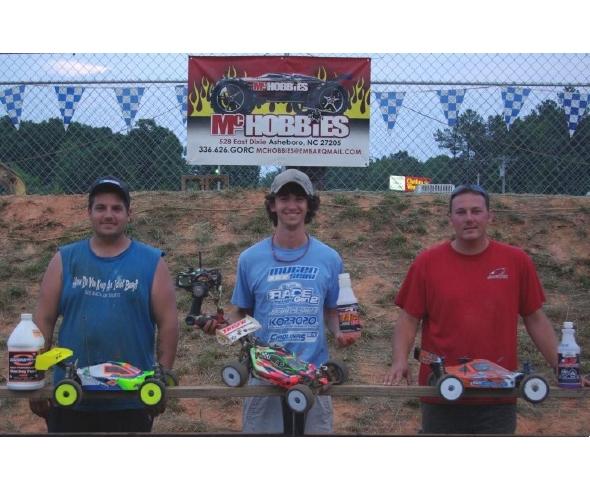 JConcepts wins at NC Championship Series – Round 3