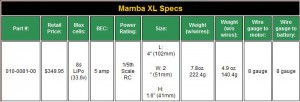 Castle Creations, mamba xl specs- conversion, The HPI Baja 5B and 5T, photo 2, graph