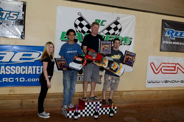 Southeast Short Course Nats: JConcepts Wins Two Pro 2 Classes