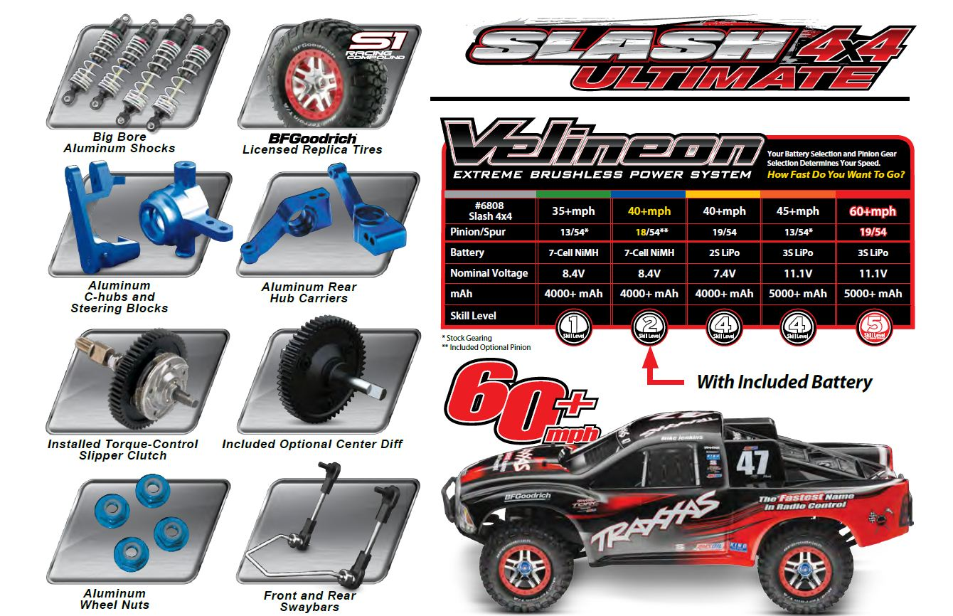 Traxxas Slash 4x4 Ultimate Now Available With Mike