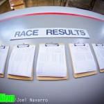 0019 TNS 1 @ SDRC Raceway