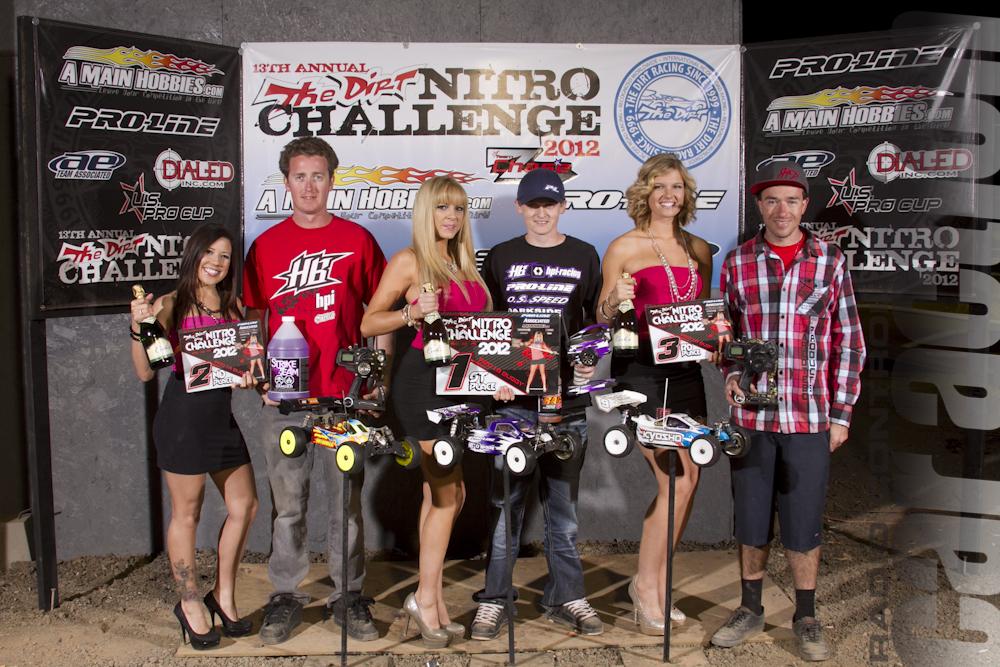The Dirt Nitro Challenge