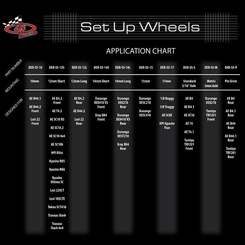 Adjust Your Car's Setup Like A Pro - RC Car Action