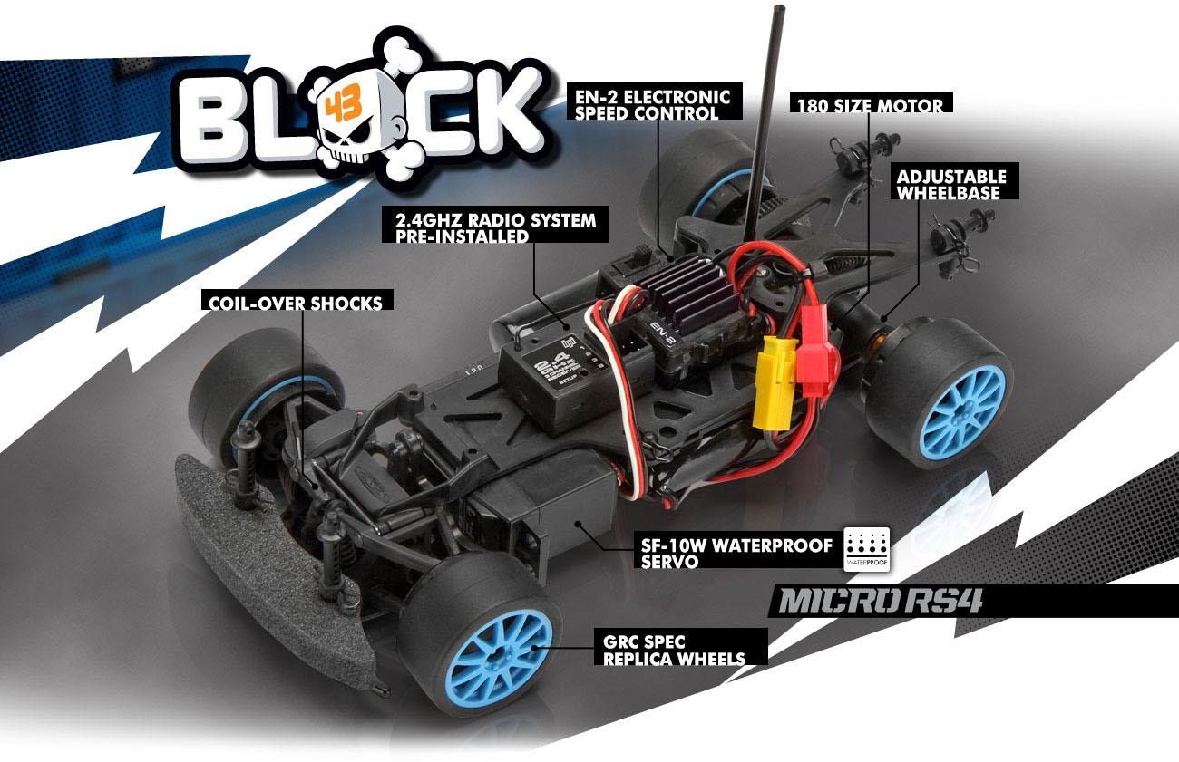 hpimicrors4kenblock3