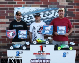 8th Electric Buggy Top 3