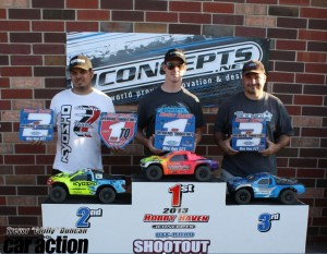 Mod 4WD SCT Top 3