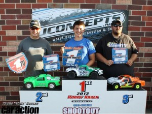 Stock 2WD SCT Top 3
