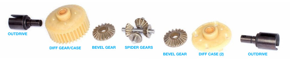 Here's what goes into a gear diff - not too complicated, right?