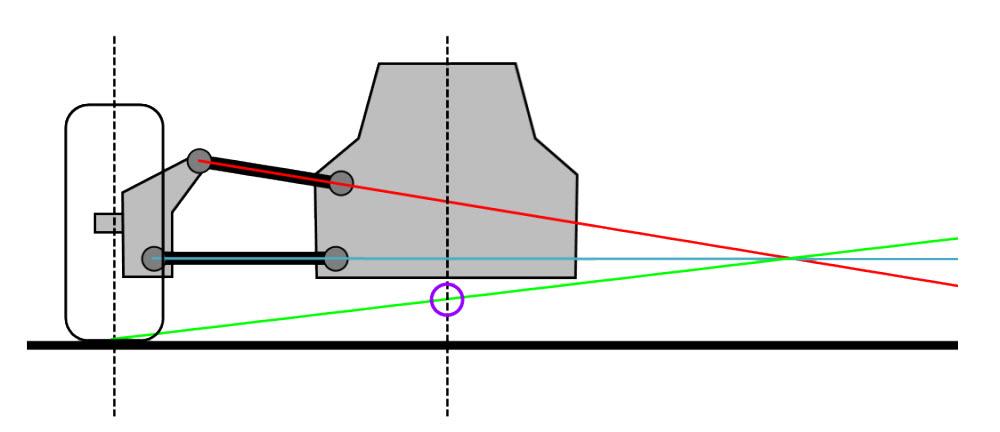 Roll_center