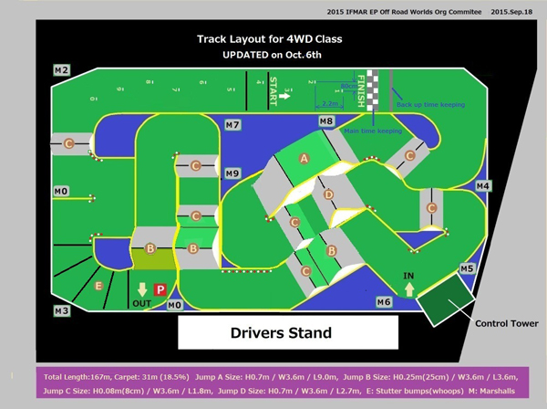 The schematic provided by IFMAR for the 4WD Buggy Class.