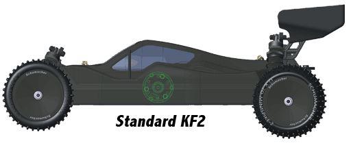 Schumacher Special Edition Cougar KF2  (4)