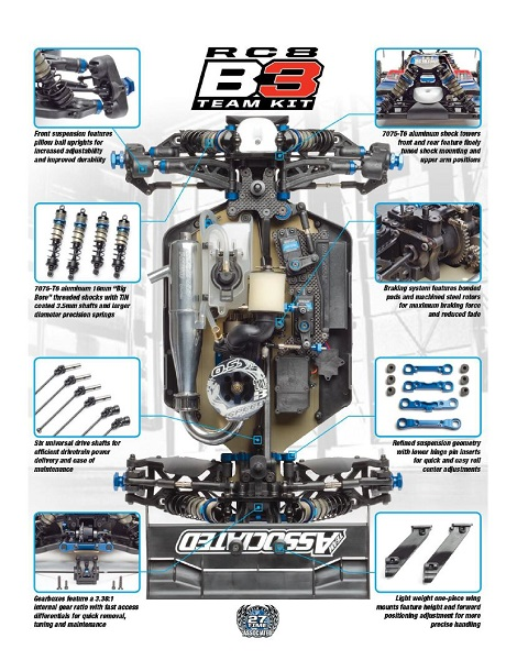 Team Associated Now Offering Special RC8B3 And RC8B3e Kit Bundle (2)