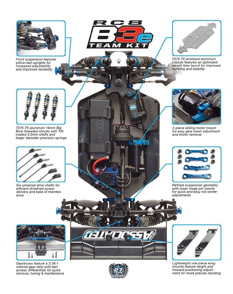 Team Associated Now Offering Special RC8B3 And RC8B3e Kit Bundle (3)