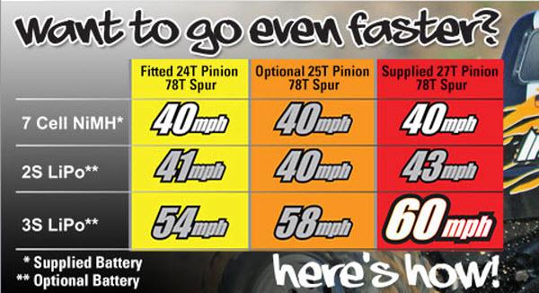 Helion Intrusion Speed Chart