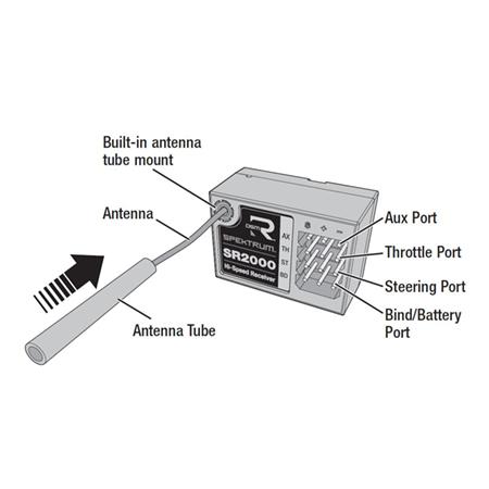 Spektrum SR4000T, SR6000T, And SR2000 Recievers (3)