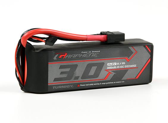 Turnigy Graphene LiPo Batteries