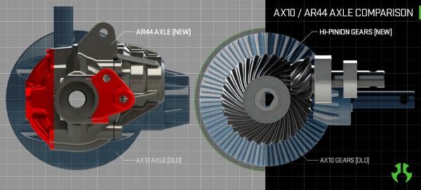 Axial SCX10 II 1 (Custom)