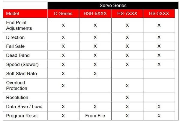 Hitec HFP-30 Field Programmer 2