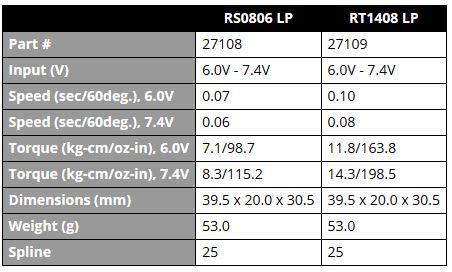 Reedy HV Digital Low-Profile Serv (4)