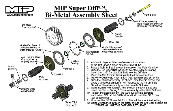 MIP Bi-Metal Diff Kit For Associated 5 & 6 Vehicles (2)