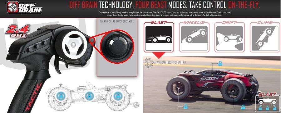 arrma-rtr-fazon-6s-blx-monster-truck-5