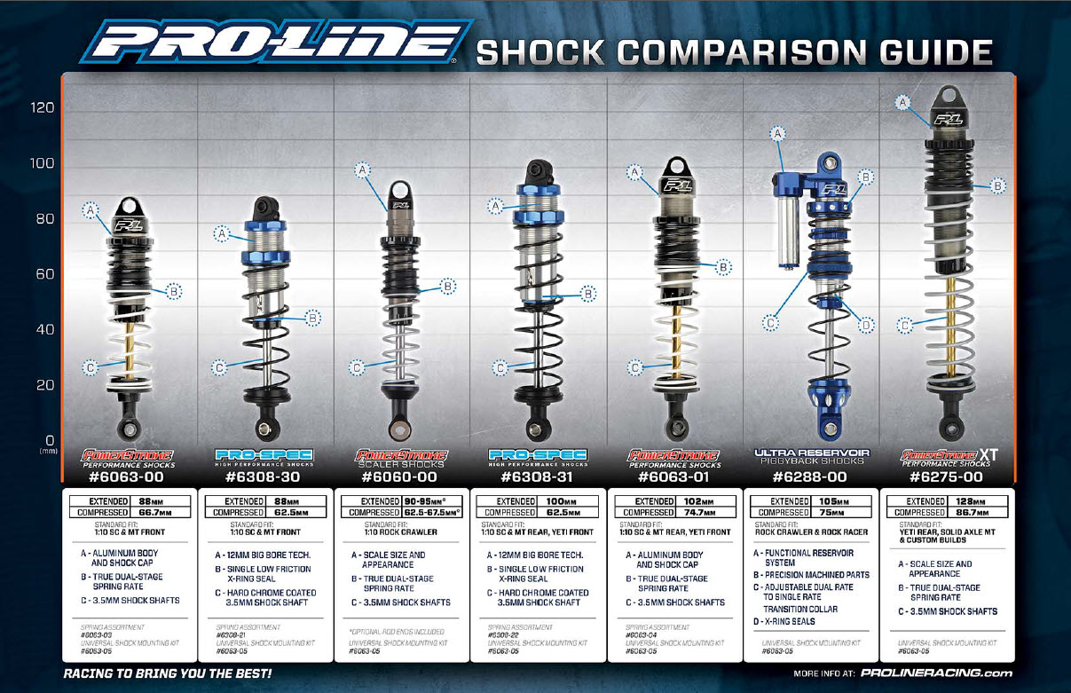 pro-line-shock-guide