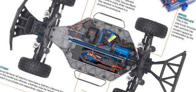 Essential RC Anatomy [GETTING STARTED]