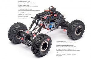 Maverick RTR Scout Rock Crawler (3)