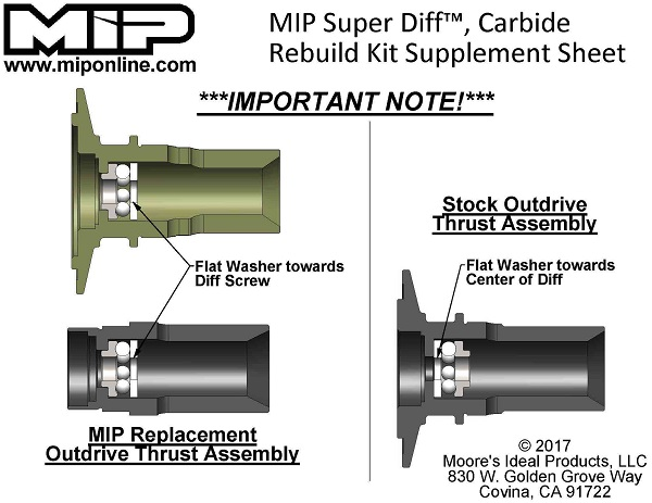 MIP Carbide Diff Rebuild Kit For All TLR 22 Series Vehicles (3)
