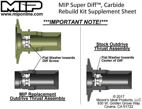 MIP Bi-Metal Super Diff 13.5 Drive Kit For The B6 (67mm) (3)