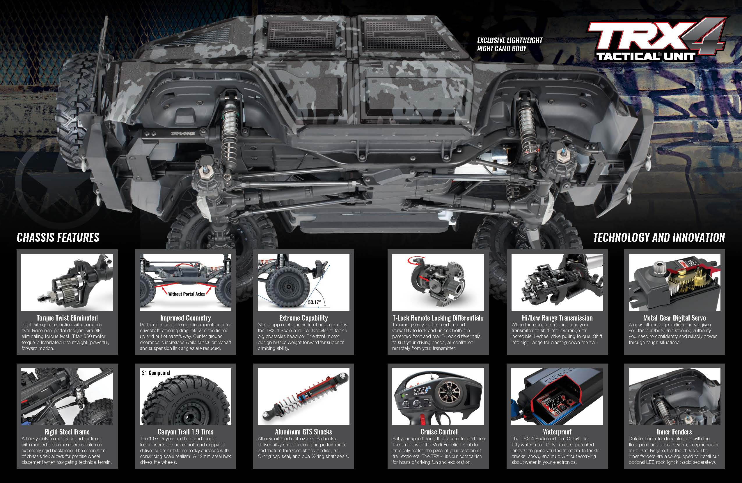 Traxxas Tactical Unit - Everything We Know So Far - RC Car