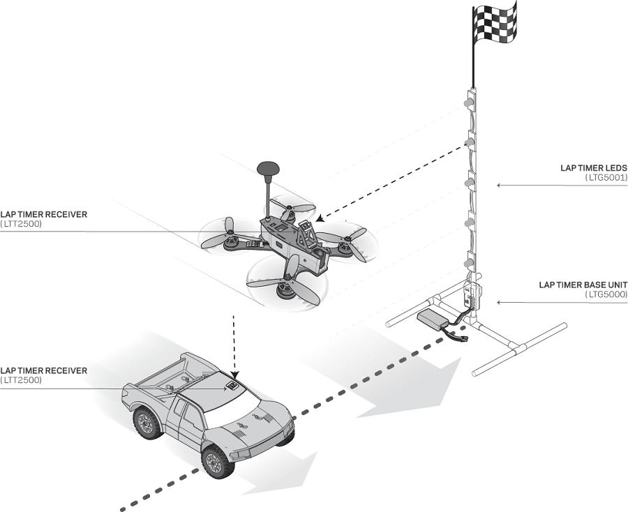 Spektrum Lap Timer System (1)