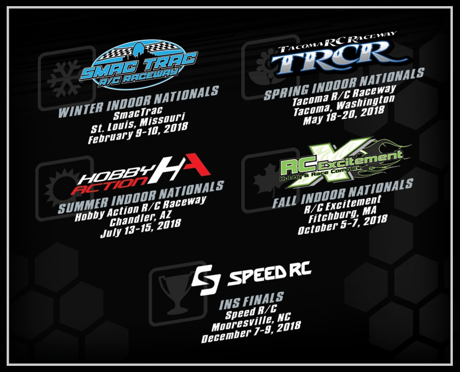 2018 JConcepts Indoor National Series Announced