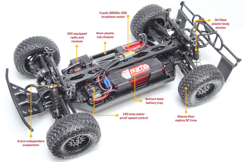 RC Review: Losi Tenacity SCT - RC Car Action