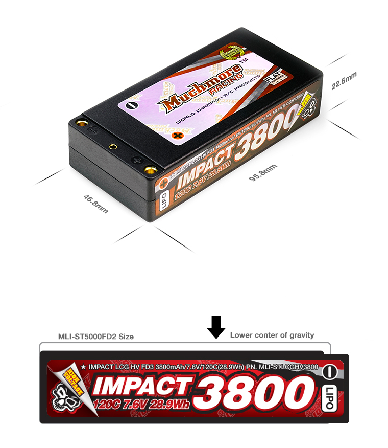 Muchmore LCG High Voltage IMPACT Shorty LiPo