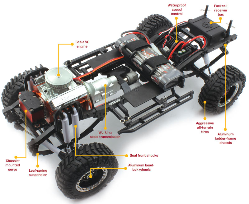 RC Review: RC4WD Trail Finder 2 Blazer - Chassis