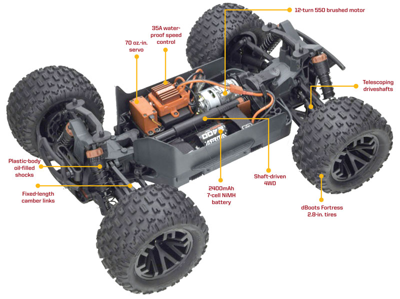 RC Reviews: AARMA GRANITE 4X4 - dboots Fortress Tires
