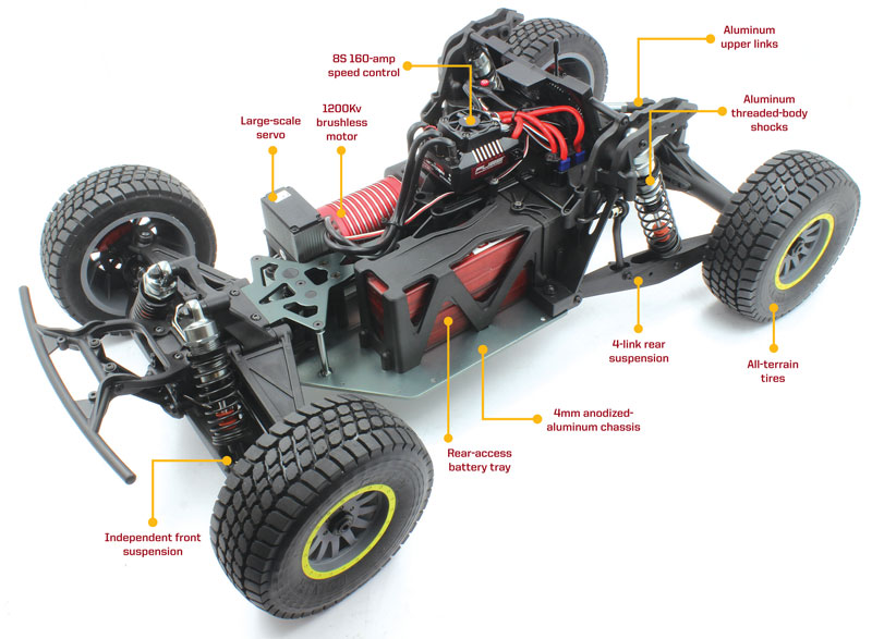 RC Review: Losi/Horizon Hobby Super Baja Rey - chassis