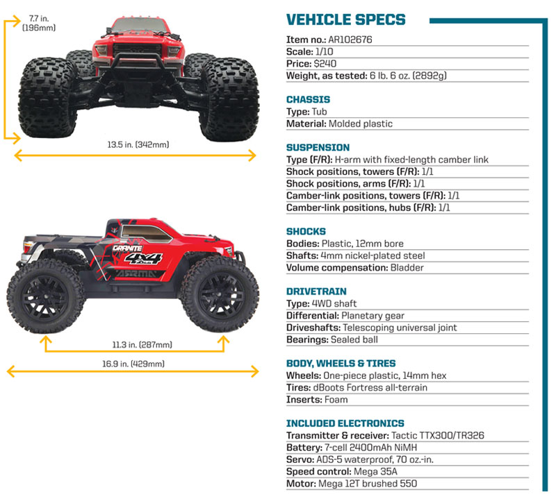RC Reviews: AARMA GRANITE 4X4 - vehicle specs