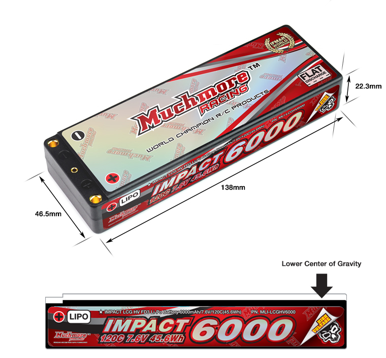 Muchmore IMPACT LCG HV FD3 Flat Hard Case LiPo