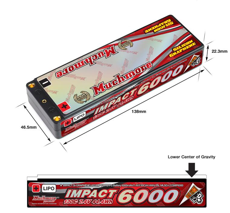 New Muchmore IMPACT LiPo Packs
