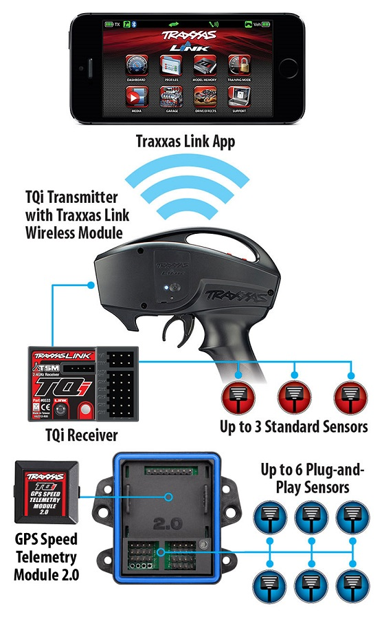 Traxxas TQi Telemetry GPS Speed Module 2.0