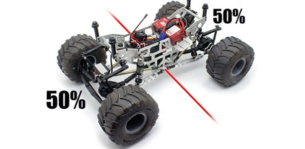 Crush the Comp: Here's How to Set Up Your Solid-Axle Monster Truck