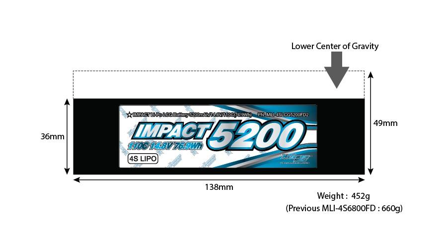 Muchmore IMPACT Linear FDF Hard Case LiPos