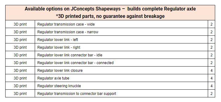 JConcepts Regulator Option Parts & Shapeways Accessories