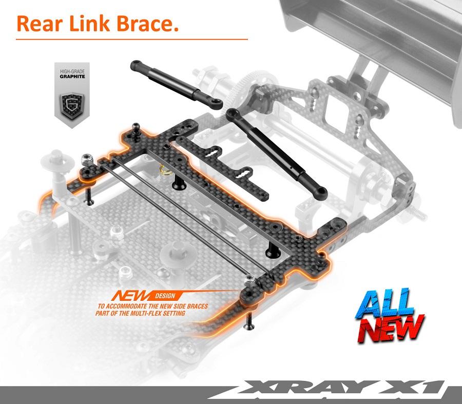 XRAY X1 2021 F1 On-Road Car