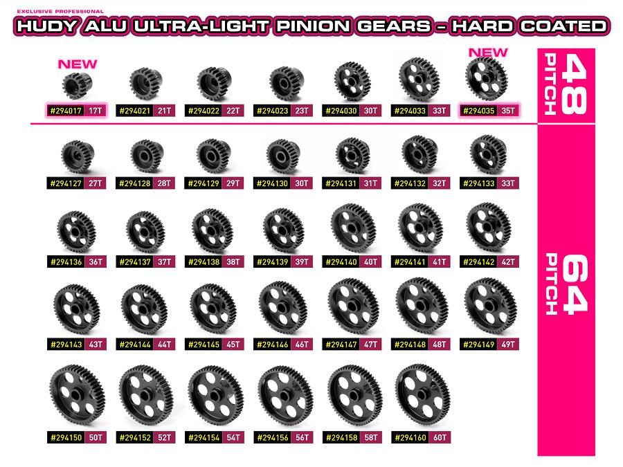 HUDY Alu Hard Coated Ultra-Light Pinion Gears