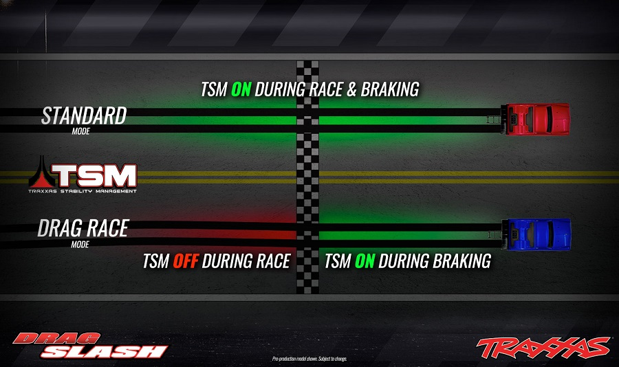 Drag Slash With Traxxas Stability Management (TSM) Explained