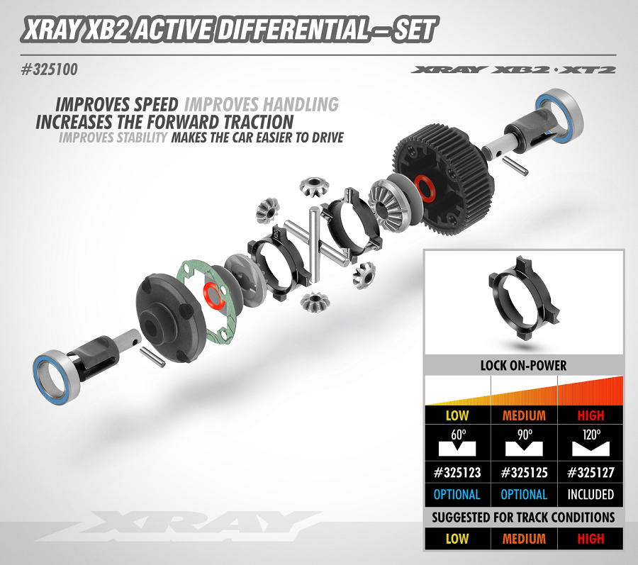 XRAY XB2 Active Differential